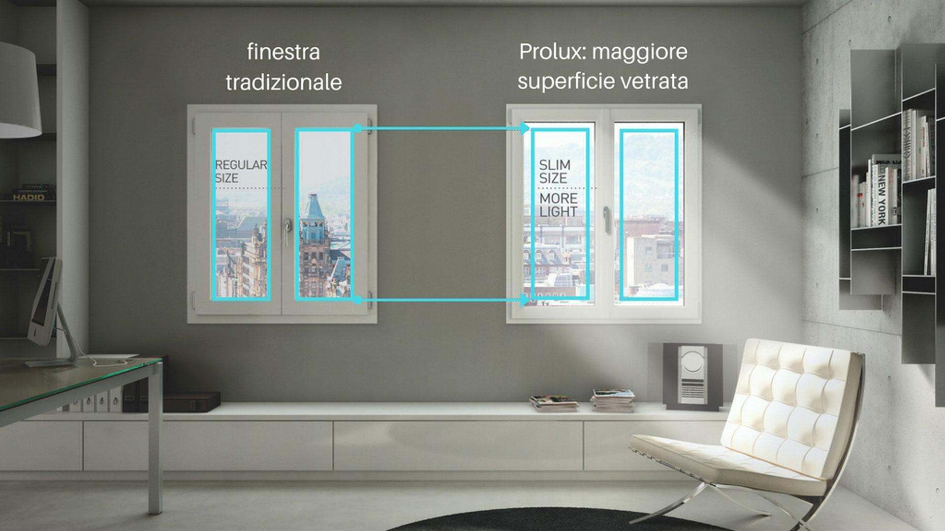 maggiore luce in casa con Prolux