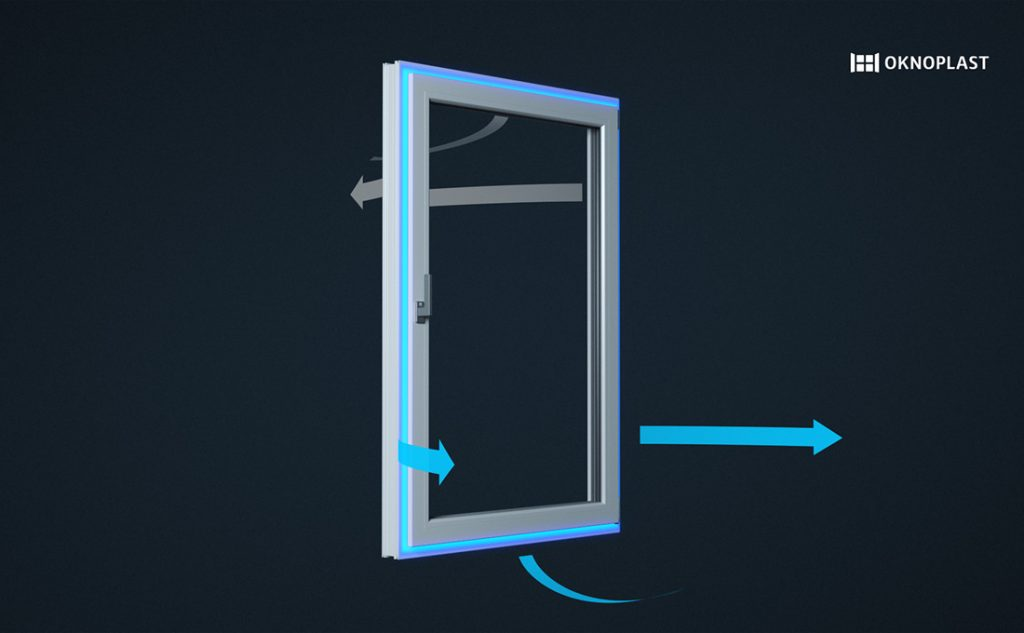 Cambiare aria in casa senza aprire le finestre: sistema di micro ventilazione perimetrale windAIR